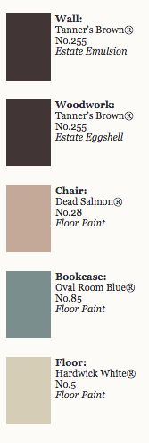Farrow & Ball 2015 Key Colour's