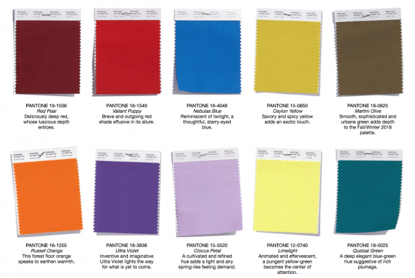 Pantone, Pantone Top 10 Colors